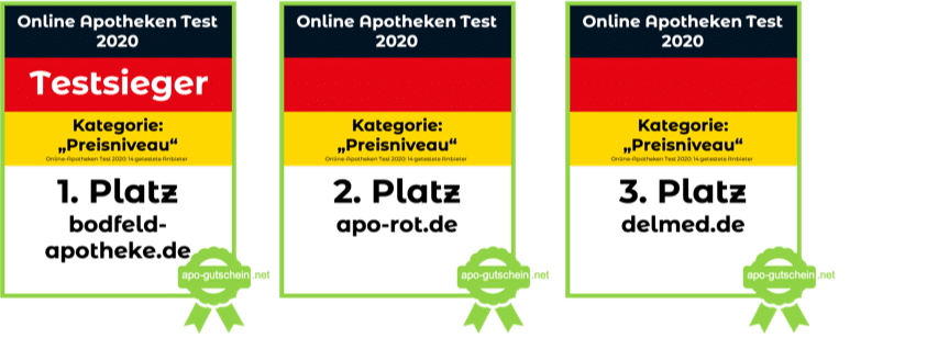 Online Apotheke Test 2020 Kategorie Preisniveau Ergebnisse