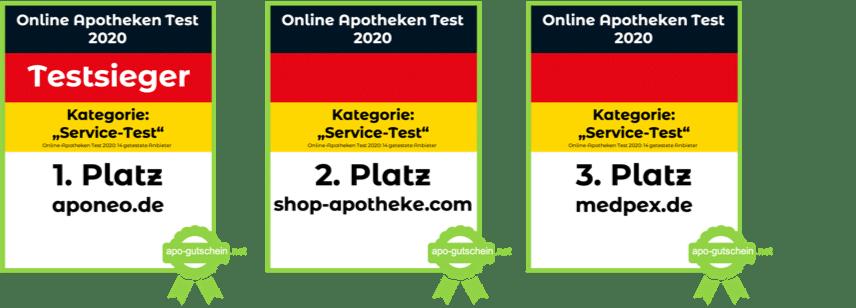 Online Apotheke Test- 2020 Kategorie Servicetest Ergebnisse